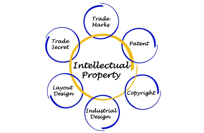 Intellectual Property Tips Entrepreneurs Should Not Ignore-min